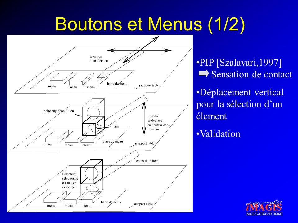 Boutons et Menus (1/2) PIP [Szalavari,1997] Sensation de contact